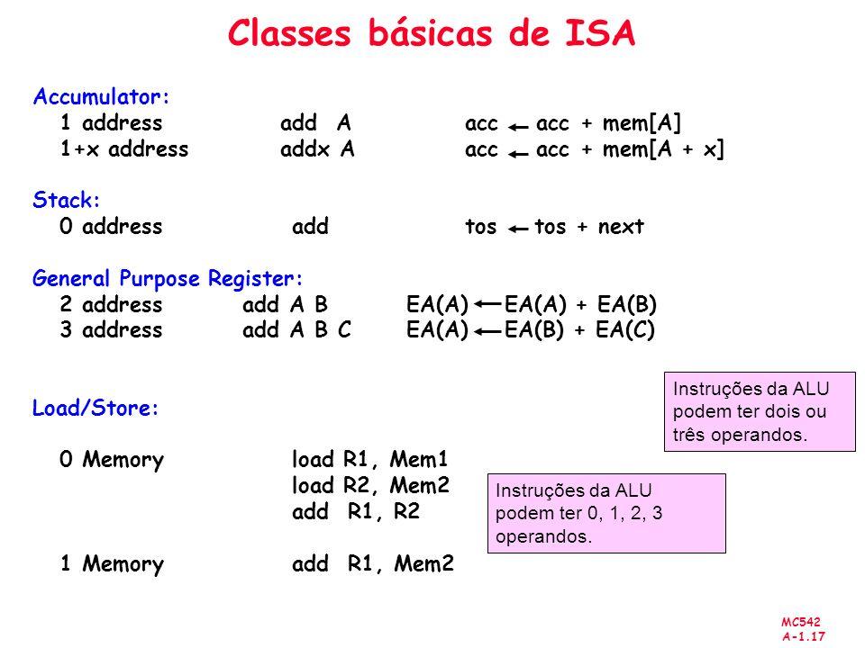 Classes básicas de ISA Accumulator: 1 address add A acc acc + mem[A]